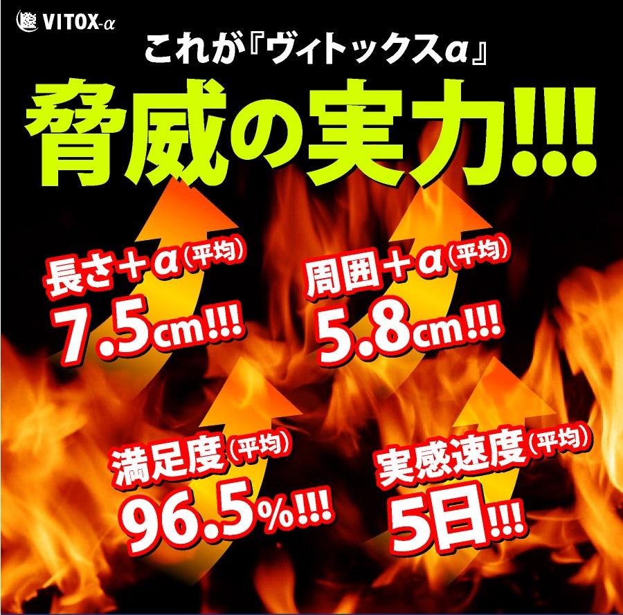ヴィトックスα extra editionの驚異の実力!
